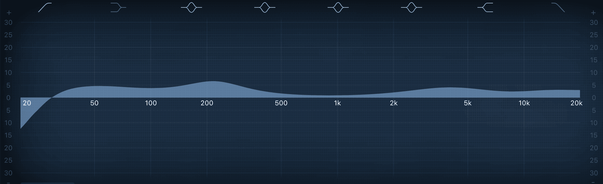 How To EQ a Drum Loop All In