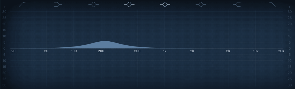 How To EQ a Drum Loop Snare Body
