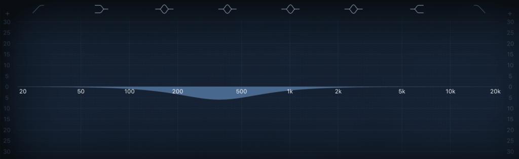 How to EQ a Drum Loop Broad Dip